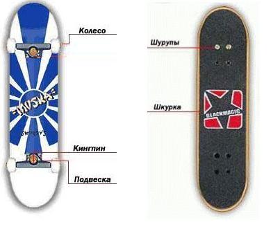 Шкурка для скейта своими руками